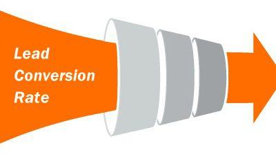 3 Effective Conversion Optimization Tips in 2020